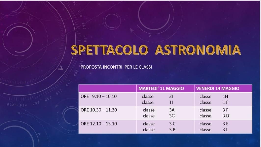 """Spettacolo Astronomico – """"Un tuffo nell'universo"""" – Sc. Secondaria di 1° Grado"""